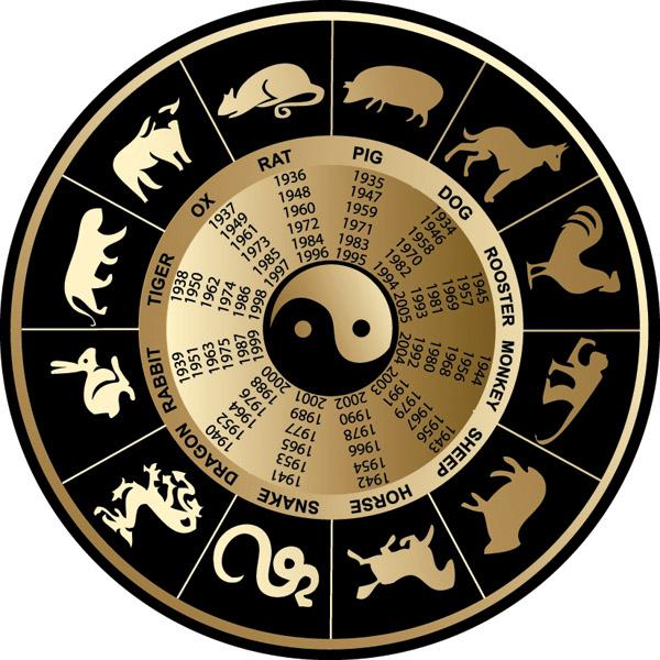 free vector 2 sets of 12 zodiac vector