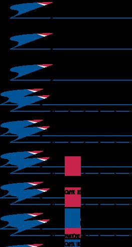 free vector Alata travel logo