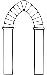 free vector Arch Types clip art