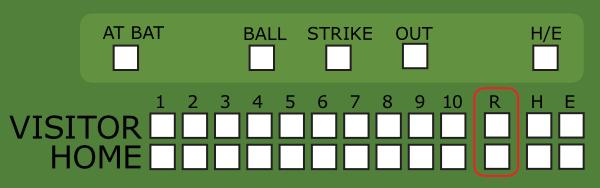 Clip Art Scoreboard Clipart baseball scoreboard clip art free vector 4vector art