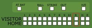 free vector Baseball Scoreboard clip art