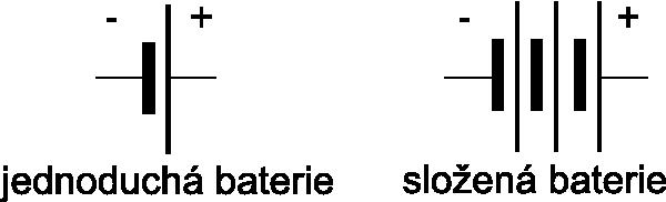 free vector Batteries Symbol clip art