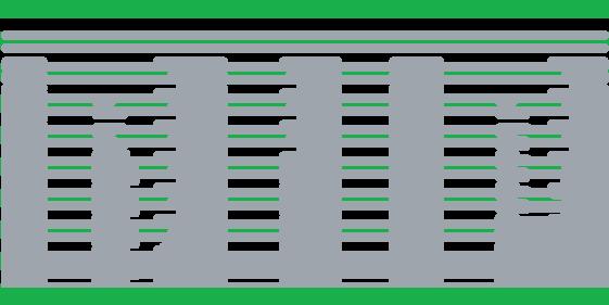 free vector BNP logo