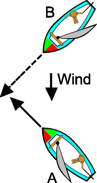 free vector Boating Rules Illustration clip art
