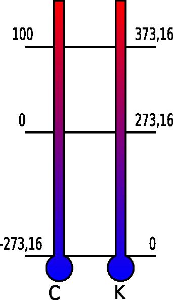 free vector Celsius_kelvin clip art