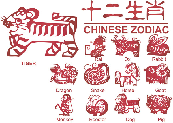 free vector Chinese Paper-cut Vectors