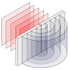 free vector Diffraction Through A Slit clip art