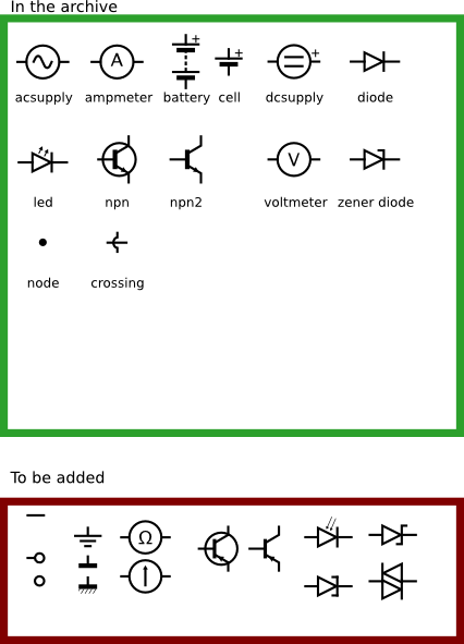 Panik Alarm Glocke 6372082 moreover Catch Phrase additionally 3 Circuits Teachers additionally The Science Behind The Artefact also Bleep This Bleep Button App Censors The Iphone. on buzzer symbol