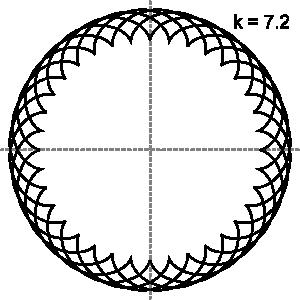 free vector Epicycloid clip art