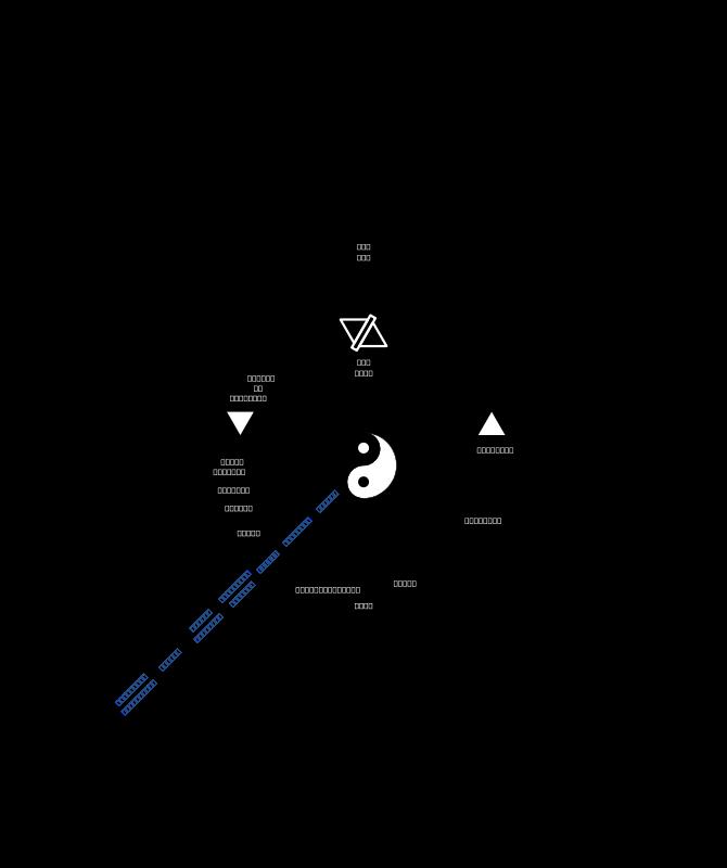 free vector Equilibrio Yin-Yang (text)