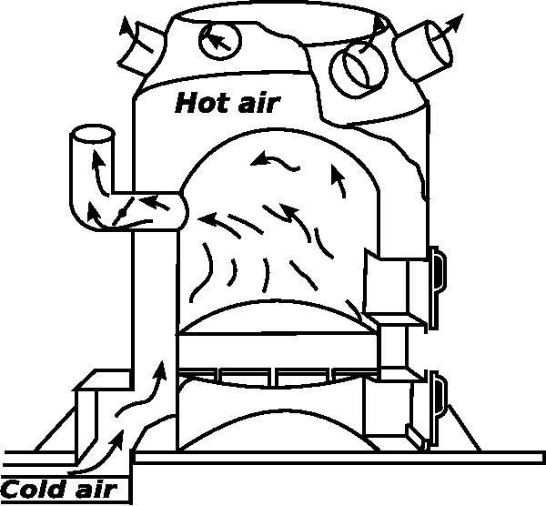 free vector Furnace clip art