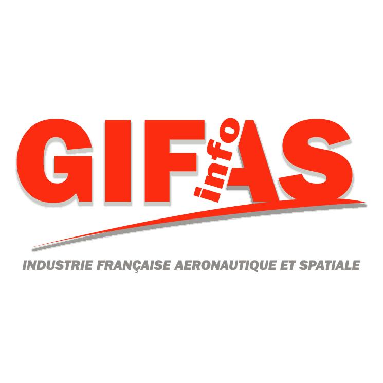 free vector Gifas info