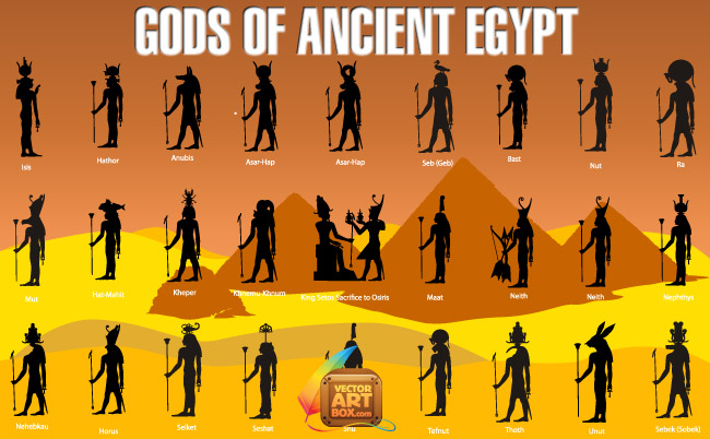 Gods of Ancient Egypt Free Vector  4Vector