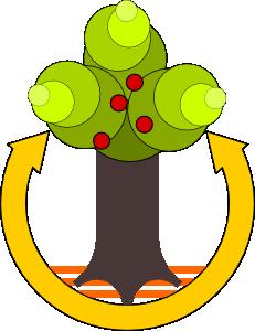 free vector Green Save Environment clip art