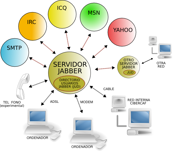 free vector Jabbear clip art