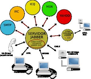 free vector Jabber clip art