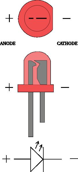 free vector Led Light Emitting Diode clip art