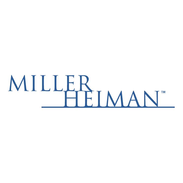 free vector Miller heiman
