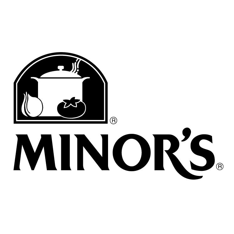 free vector Minors