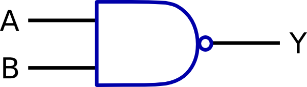 free vector Nand Logic Functions Digital Electronics clip art