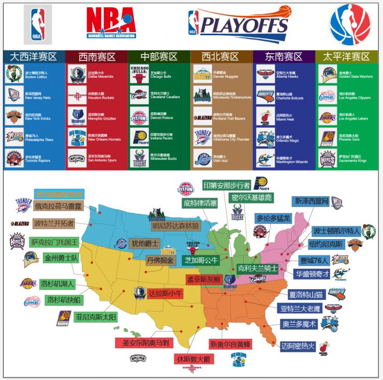free vector Nba teams and the distribution of vector standard