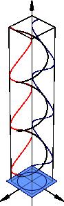 free vector Polarisation Circular clip art