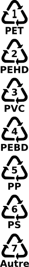 free vector Recycling Icons clip art