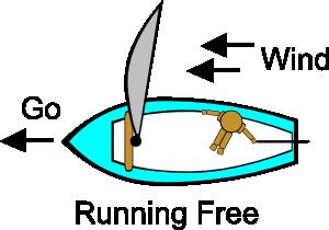 free vector Running Free (sailing) clip art