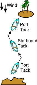 free vector Tacks (sailing) clip art