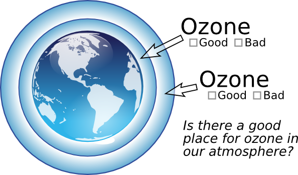 free vector Ted Ozone In Atmosphere clip art