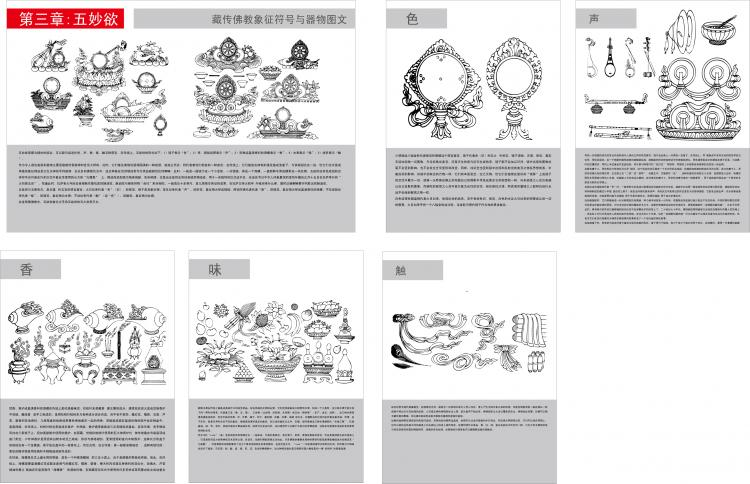 Buddhist symbols pictures choice image symbol and sign ideas tibetan buddhist symbols and artifacts diagram of the three five tibetan buddhist symbols and artifacts diagram buycottarizona