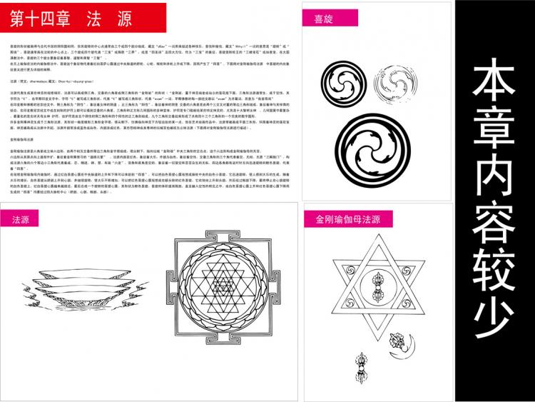 free vector Tibetan buddhist symbols and objects figure of fourteen source of law vector