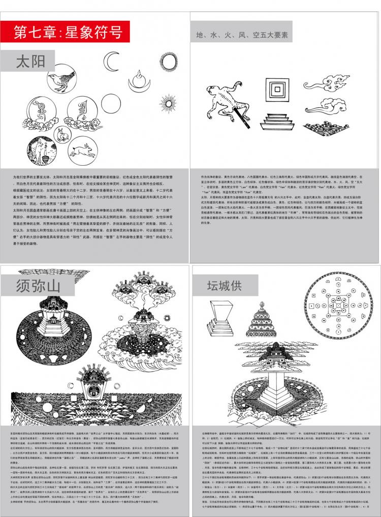 free vector Tibetan buddhist symbols and objects map of the seven astrological sign
