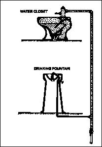 free vector Toilet Water Fountain clip art