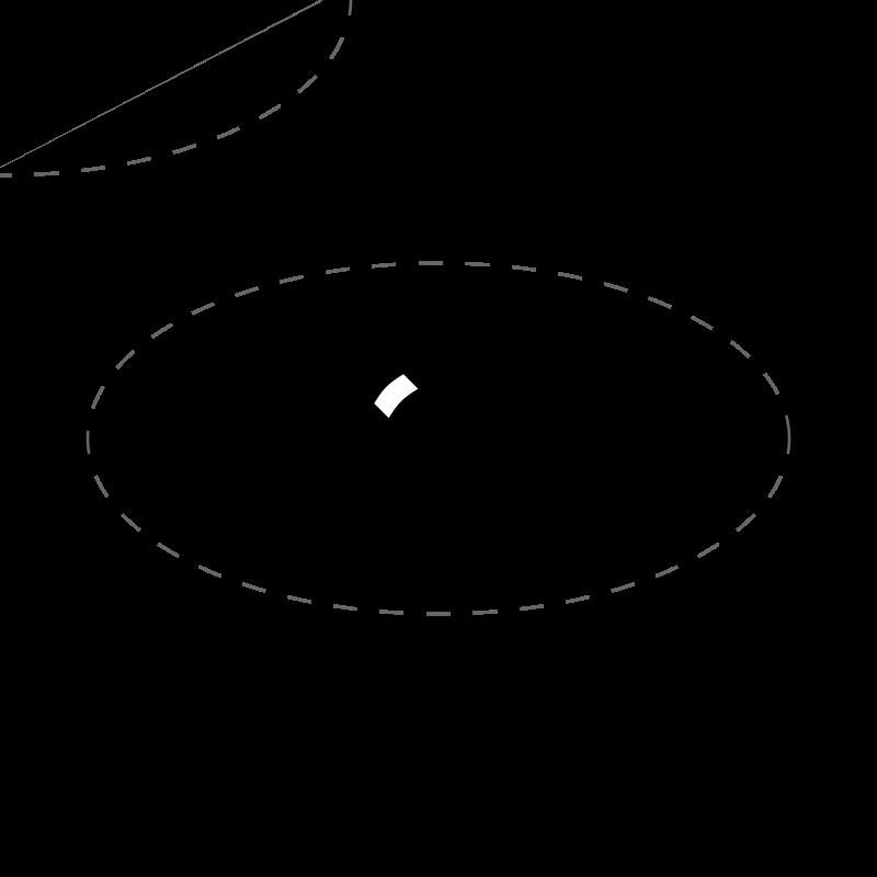 free vector Átomo de Rutherford