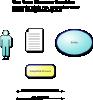free vector Use Case clip art