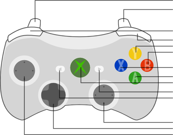 how to use a ps4 controller on cs go