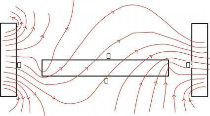 free vector Magnetic field lines