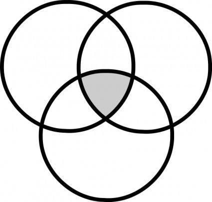 free vector Diagramme de Venn / Venn diagram