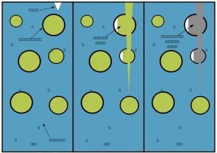 free vector Self-Healing Coatings Using Nanocapsules