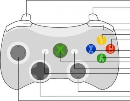 Xbox Controller Strange Perspective clip art