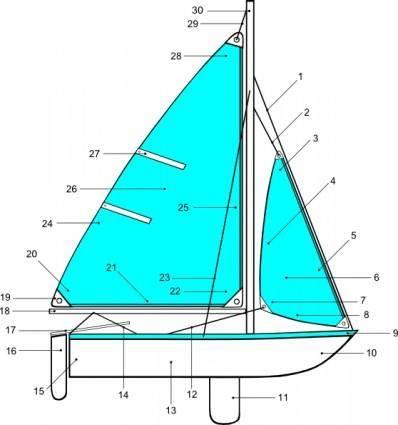 free vector Sailing Points Of Sail Illustrations clip art