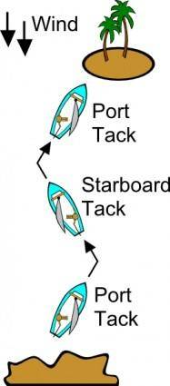 Tacks (sailing) clip art