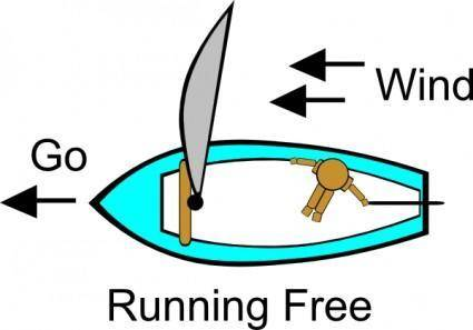 Running Free (sailing) clip art