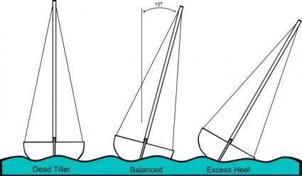 Heeling (sailing) clip art