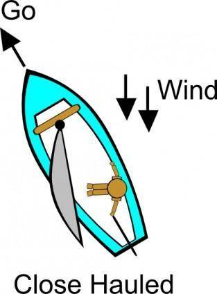 free vector Close Hauled (sailing) clip art