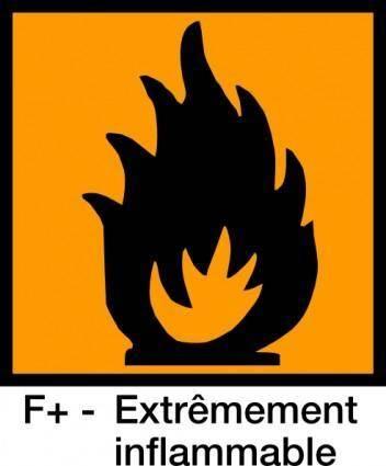 Flamable clip art