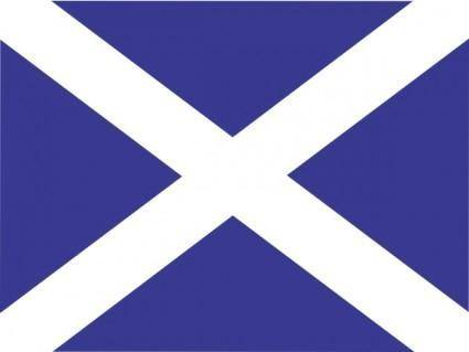 United KingdomScotland clip art