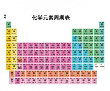 Periodic table of chemical vector