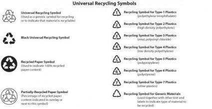 free vector Recycling symbols vector